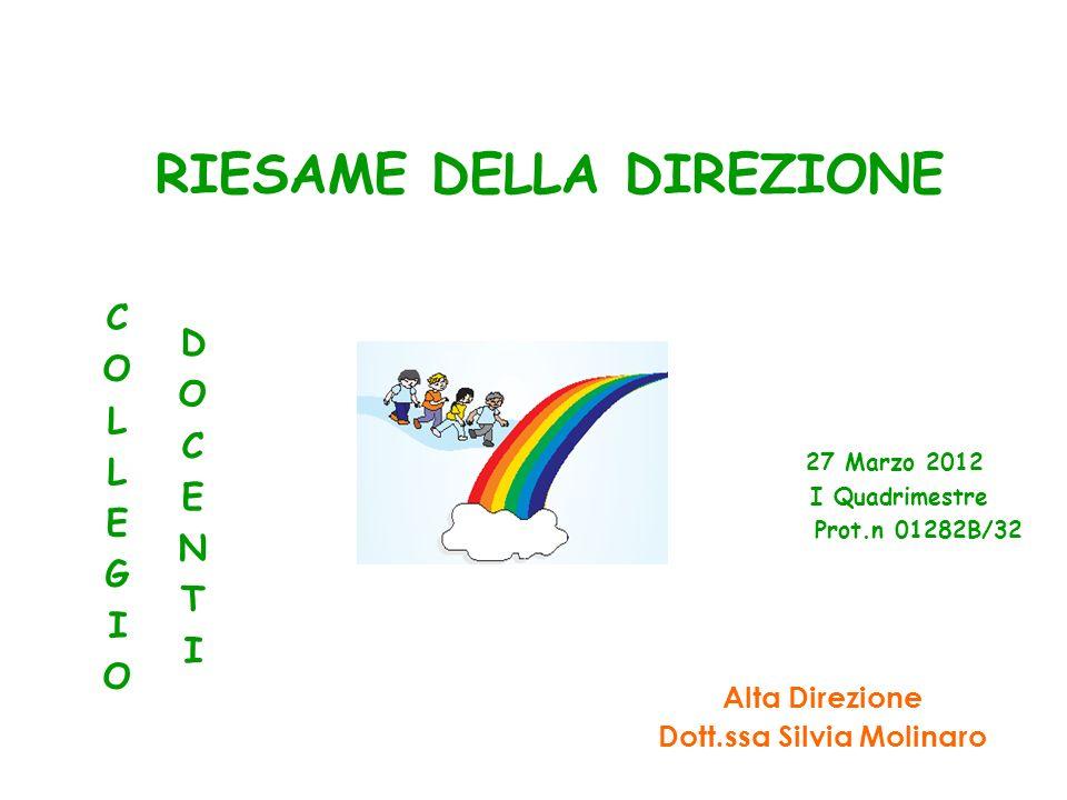 RIESAME DELLA DIREZIONE C O L L E G I O Alta Direzione Dott.ssa Silvia Molinaro DOCENTIDOCENTI 27 Marzo 2012 I Quadrimestre Prot.n 01282B/32