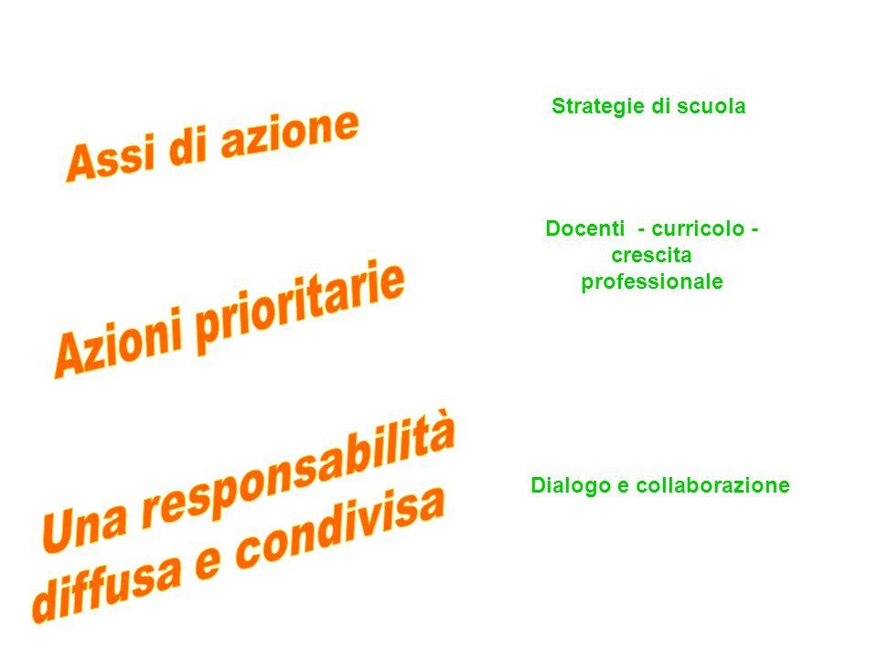 Strategie di scuola Docenti - curricolo - crescita professionale Dialogo e collaborazione