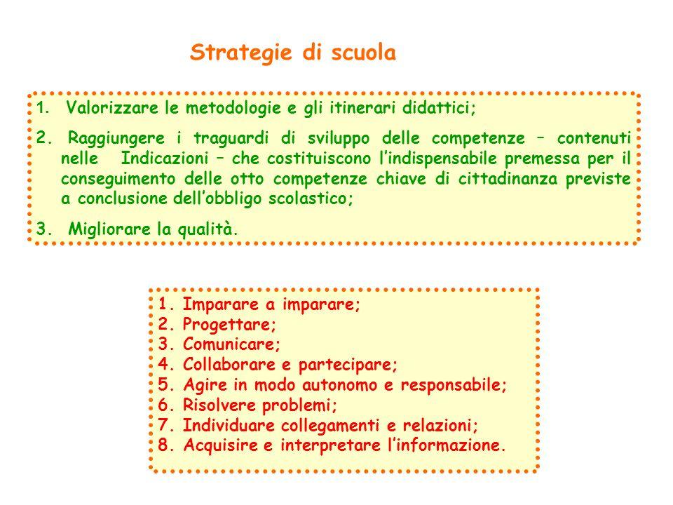 1.Valorizzare le metodologie e gli itinerari didattici; 2.
