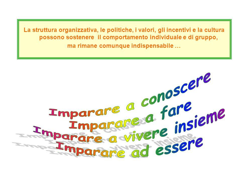 La struttura organizzativa, le politiche, i valori, gli incentivi e la cultura possono sostenere il comportamento individuale e di gruppo, ma rimane comunque indispensabile …