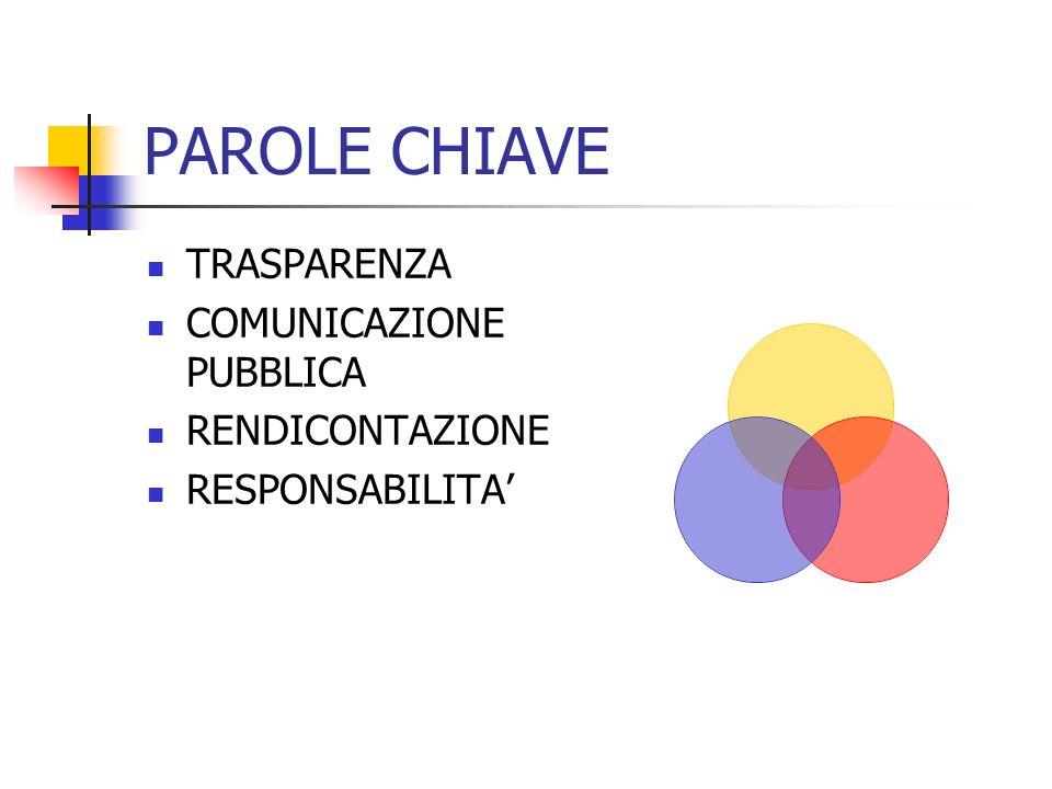 PAROLE CHIAVE TRASPARENZA COMUNICAZIONE PUBBLICA RENDICONTAZIONE RESPONSABILITA
