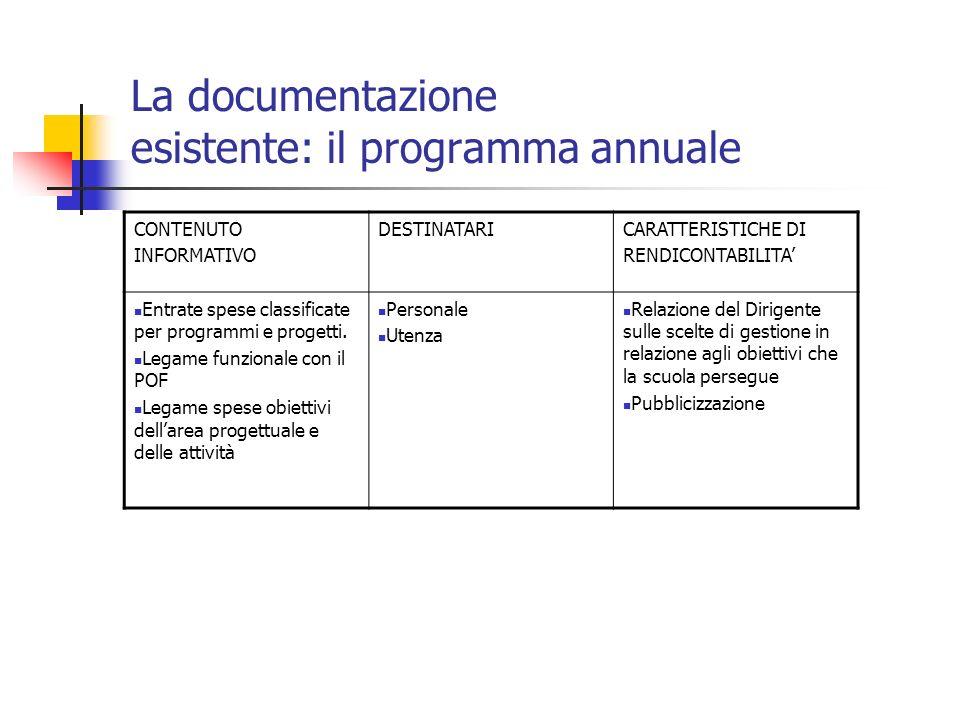 La documentazione esistente: il programma annuale CONTENUTO INFORMATIVO DESTINATARICARATTERISTICHE DI RENDICONTABILITA Entrate spese classificate per programmi e progetti.