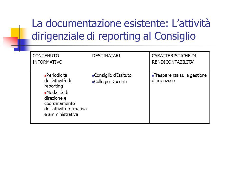 La documentazione esistente: Lattività dirigenziale di reporting al Consiglio CONTENUTO INFORMATIVO DESTINATARICARATTERISTICHE DI RENDICONTABILITA Per