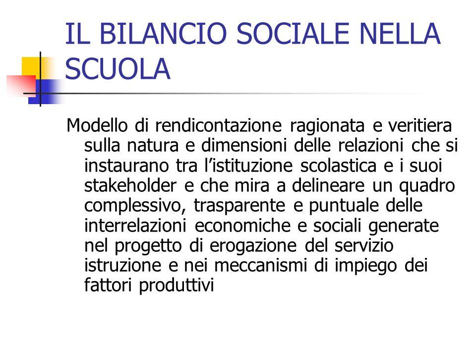 IL BILANCIO SOCIALE NELLA SCUOLA Modello di rendicontazione ragionata e veritiera sulla natura e dimensioni delle relazioni che si instaurano tra list