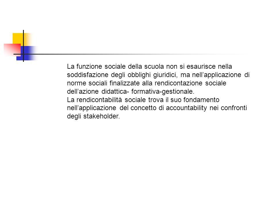 La funzione sociale della scuola non si esaurisce nella soddisfazione degli obblighi giuridici, ma nellapplicazione di norme sociali finalizzate alla rendicontazione sociale dellazione didattica- formativa-gestionale.