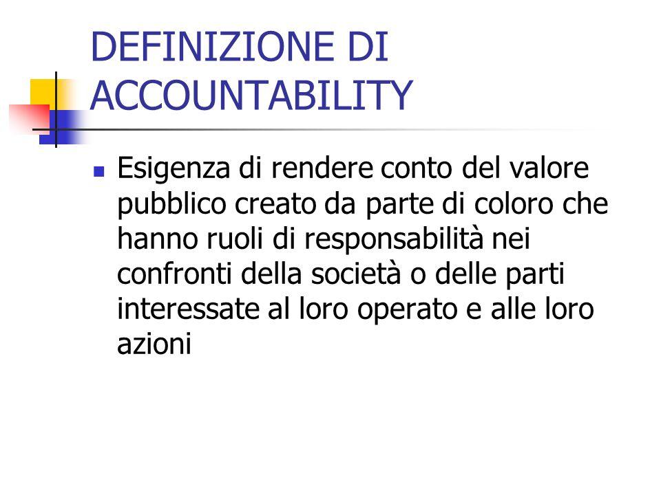 DEFINIZIONE DI ACCOUNTABILITY Esigenza di rendere conto del valore pubblico creato da parte di coloro che hanno ruoli di responsabilità nei confronti