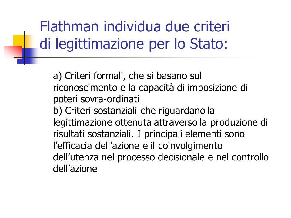Flathman individua due criteri di legittimazione per lo Stato: a) Criteri formali, che si basano sul riconoscimento e la capacità di imposizione di poteri sovra-ordinati b) Criteri sostanziali che riguardano la legittimazione ottenuta attraverso la produzione di risultati sostanziali.
