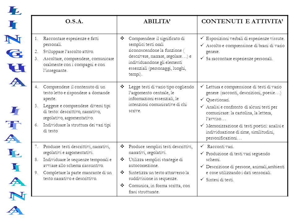 O.S.A.ABILITACONTENUTI E ATTIVITA 1.Raccontare esperienze e fatti personali. 2.Sviluppare lascolto attivo. 3.Ascoltare, comprendere, comunicare oralme