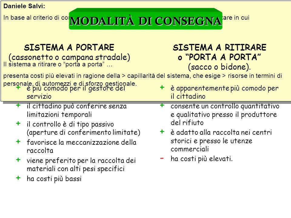 Daniele Salvi: In base al criterio di conferimento del materiale si distingue un sistema a portare in cui Il sistema a ritirare o porta a porta … pres