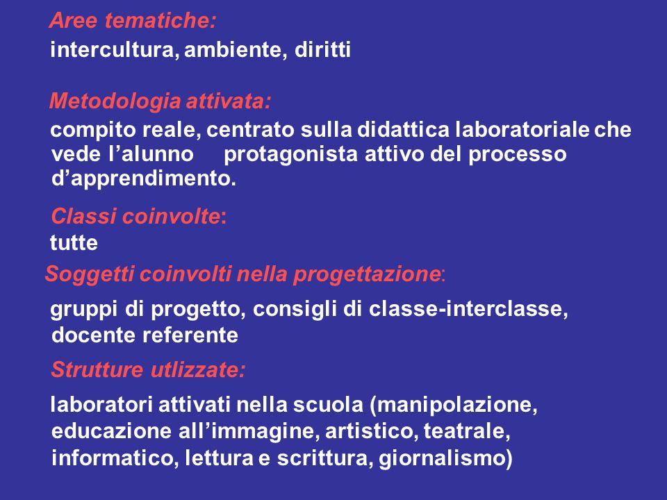 Aree tematiche: intercultura, ambiente, diritti Metodologia attivata: compito reale, centrato sulla didattica laboratoriale che vede lalunno protagoni