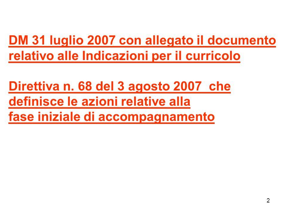 33 AREA LINGUISTICO-ARTISTICO-ESPRESSIVA Italiano Lingue comunitarie Musica Arte e immagine Corpo movimento sport