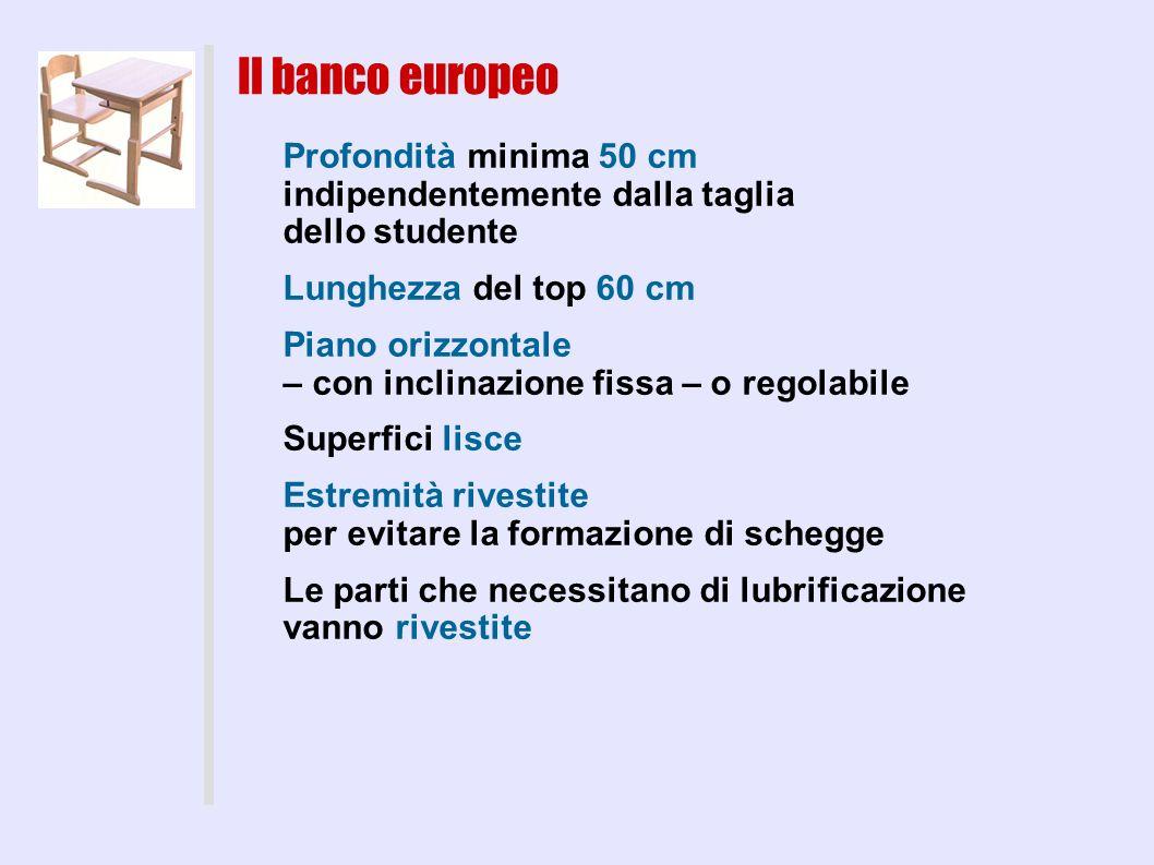 Il banco europeo Profondità minima 50 cm indipendentemente dalla taglia dello studente Lunghezza del top 60 cm Piano orizzontale – con inclinazione fi