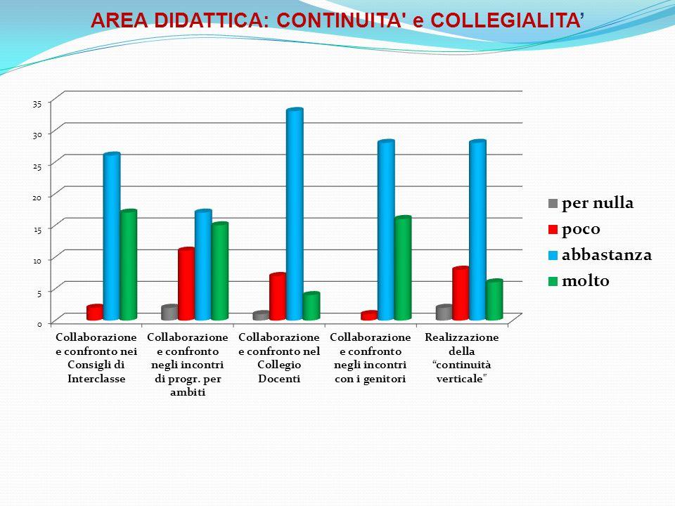 AREA DIDATTICA: CONTINUITA' e COLLEGIALITA
