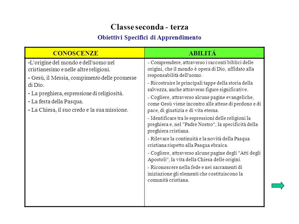 Classe seconda - terza Obiettivi Specifici di Apprendimento -L'origine del mondo e dell'uomo nel cristianesimo e nelle altre religioni. - Gesù, il Mes