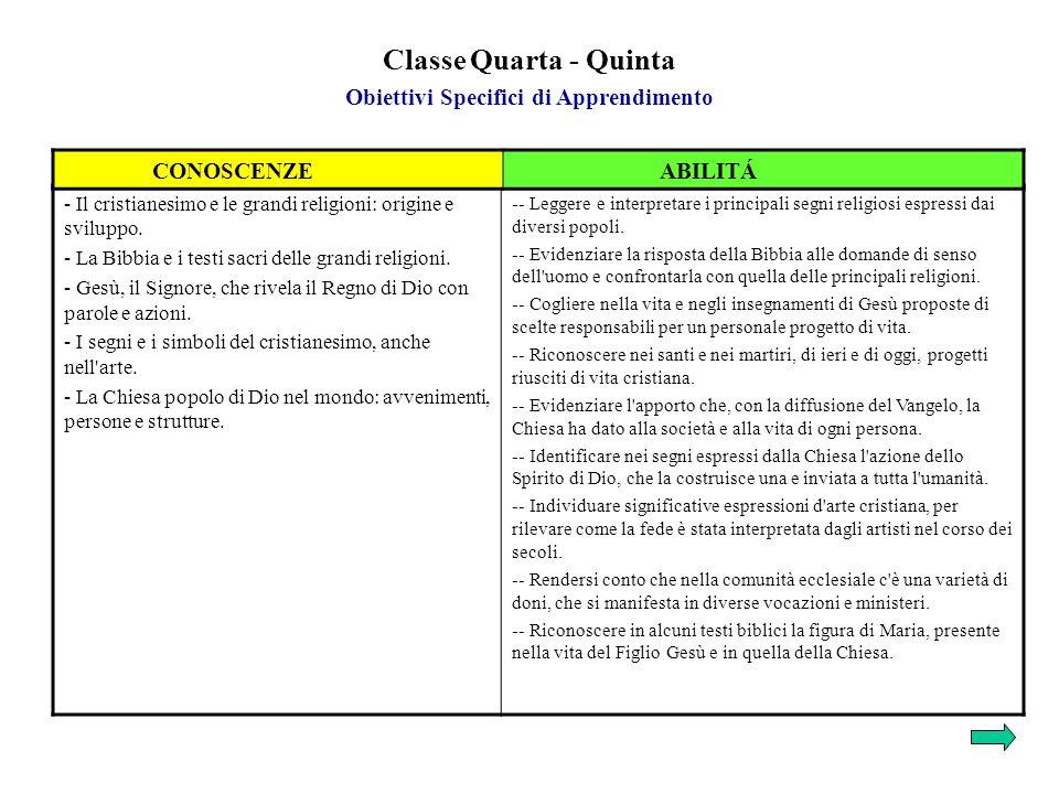 Classe Quarta - Quinta Obiettivi Specifici di Apprendimento - Il cristianesimo e le grandi religioni: origine e sviluppo. - La Bibbia e i testi sacri