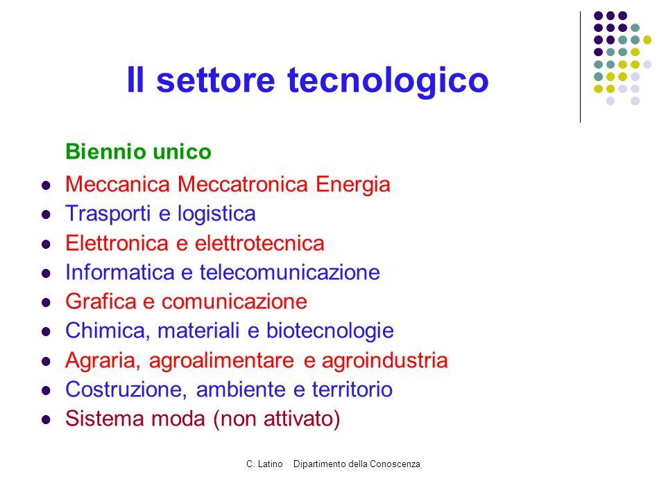 C. Latino Dipartimento della Conoscenza Il settore tecnologico Biennio unico Meccanica Meccatronica Energia Trasporti e logistica Elettronica e elettr