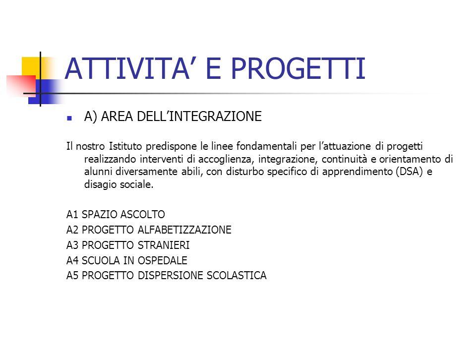 ATTIVITA E PROGETTI A) AREA DELLINTEGRAZIONE Il nostro Istituto predispone le linee fondamentali per lattuazione di progetti realizzando interventi di