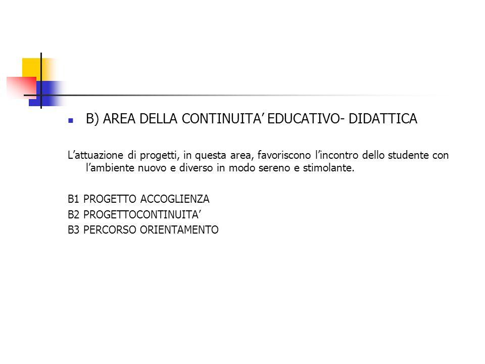 B) AREA DELLA CONTINUITA EDUCATIVO- DIDATTICA Lattuazione di progetti, in questa area, favoriscono lincontro dello studente con lambiente nuovo e dive