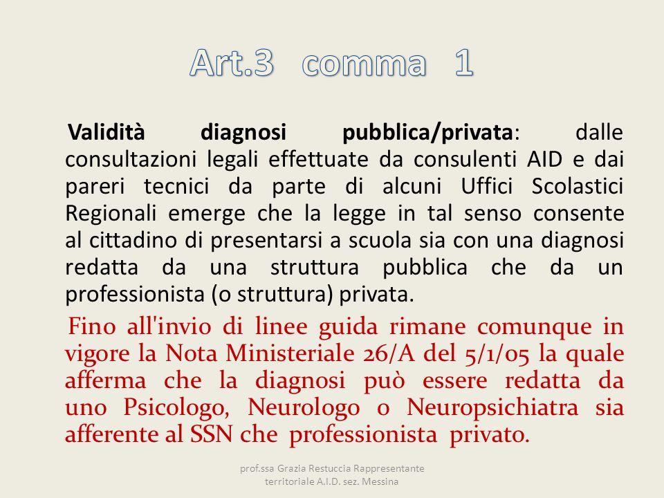 Validità diagnosi pubblica/privata: dalle consultazioni legali effettuate da consulenti AID e dai pareri tecnici da parte di alcuni Uffici Scolastici