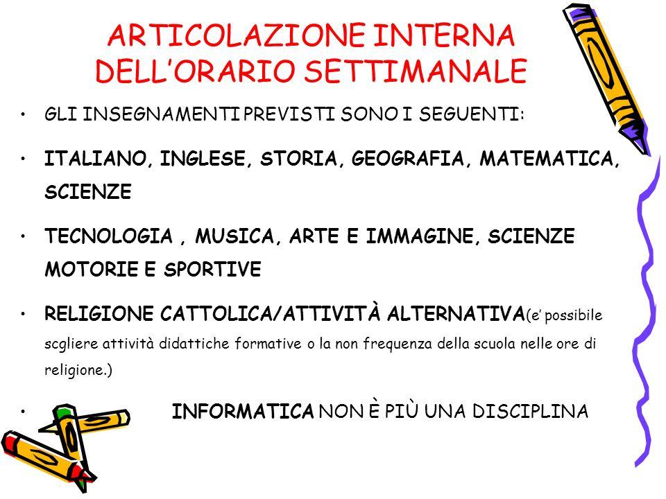 GLI INSEGNAMENTI PREVISTI SONO I SEGUENTI: ITALIANO, INGLESE, STORIA, GEOGRAFIA, MATEMATICA, SCIENZE TECNOLOGIA, MUSICA, ARTE E IMMAGINE, SCIENZE MOTORIE E SPORTIVE RELIGIONE CATTOLICA/ATTIVITÀ ALTERNATIVA (e possibile scgliere attività didattiche formative o la non frequenza della scuola nelle ore di religione.) INFORMATICA NON È PIÙ UNA DISCIPLINA ARTICOLAZIONE INTERNA DELLORARIO SETTIMANALE