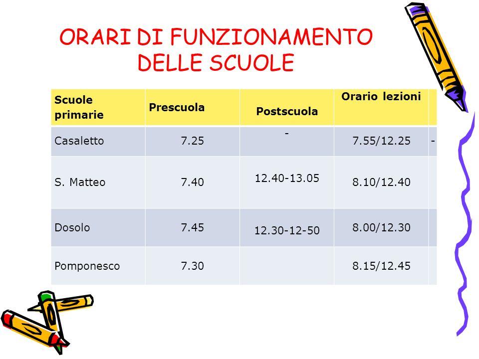 ORARI DI FUNZIONAMENTO DELLE SCUOLE Scuole primarie Prescuola Postscuola Orario lezioni Casaletto7.25 - 7.55/12.25- S.