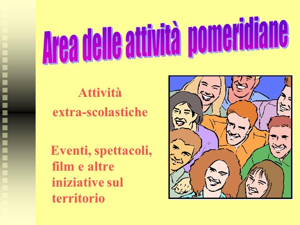 Attività extra-scolastiche Eventi, spettacoli, film e altre iniziative sul territorio