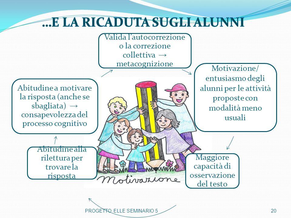 Valida lautocorrezione o la correzione collettiva metacognizione Motivazione/ entusiasmo degli alunni per le attività proposte con modalità meno usual