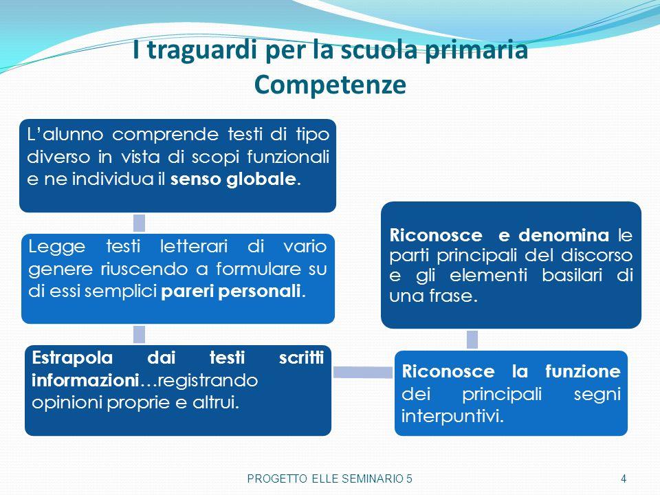 I traguardi per la scuola primaria Competenze PROGETTO ELLE SEMINARIO 5 4 Lalunno comprende testi di tipo diverso in vista di scopi funzionali e ne in