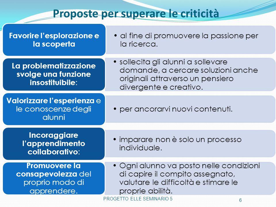 Nelle varie scuole il coinvolgimento degli insegnanti di lingua italiana è avvenuto mediante diverse modalità.
