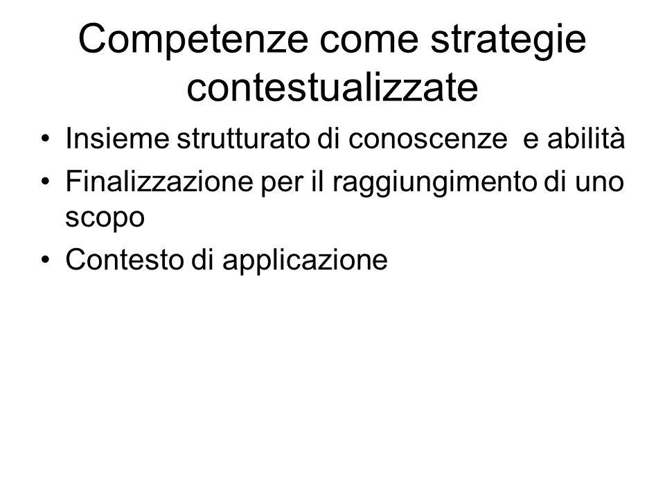 Competenze come strategie contestualizzate Insieme strutturato di conoscenze e abilità Finalizzazione per il raggiungimento di uno scopo Contesto di applicazione