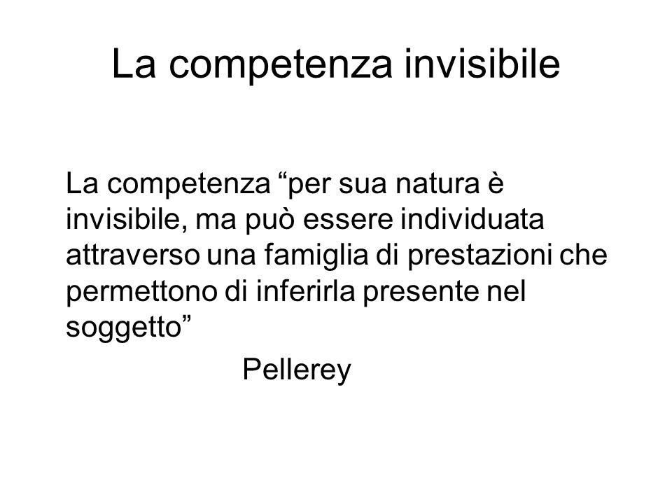 La competenza invisibile La competenza per sua natura è invisibile, ma può essere individuata attraverso una famiglia di prestazioni che permettono di inferirla presente nel soggetto Pellerey