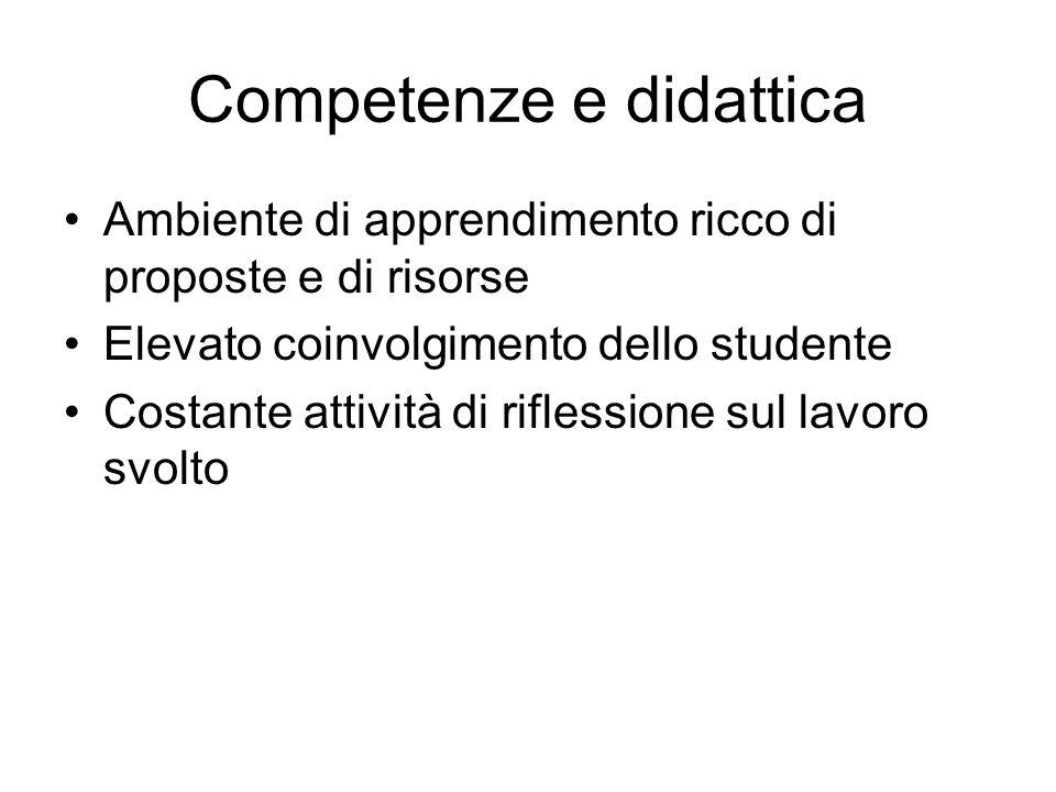 Competenze e didattica Ambiente di apprendimento ricco di proposte e di risorse Elevato coinvolgimento dello studente Costante attività di riflessione sul lavoro svolto