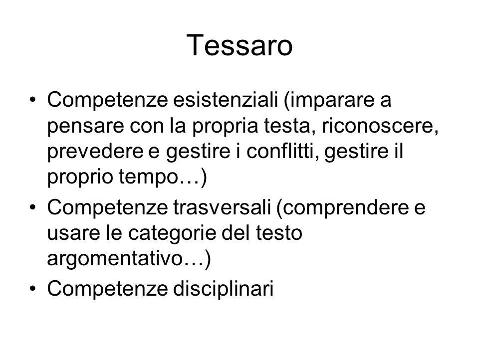 Tessaro Competenze esistenziali (imparare a pensare con la propria testa, riconoscere, prevedere e gestire i conflitti, gestire il proprio tempo…) Competenze trasversali (comprendere e usare le categorie del testo argomentativo…) Competenze disciplinari