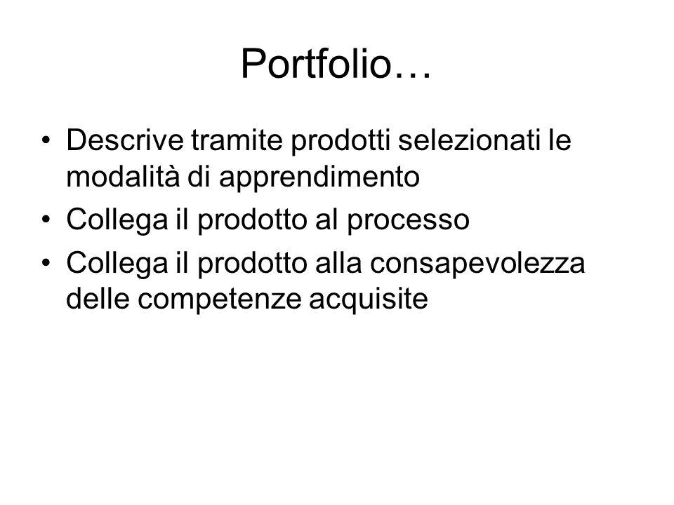 Portfolio… Descrive tramite prodotti selezionati le modalità di apprendimento Collega il prodotto al processo Collega il prodotto alla consapevolezza delle competenze acquisite