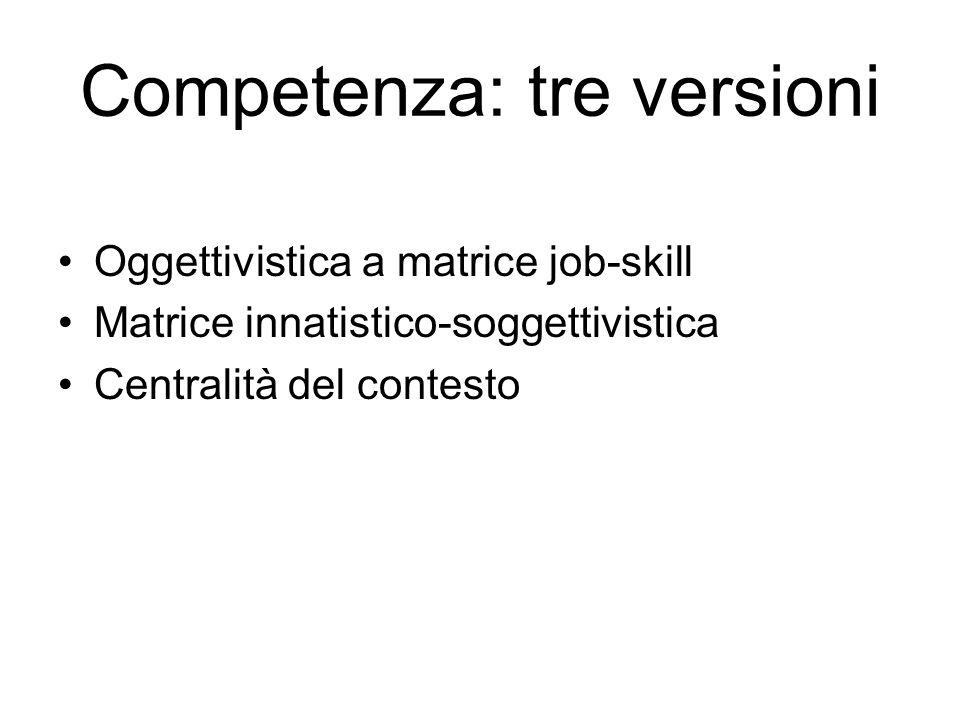 isfol Competenze di base (requisiti per laccesso a qualsiasi percorso di formazione … competenze informatiche e lingue straniere) Tecnico professionali Trasversali (comunicative, relazionali, problem solving…)