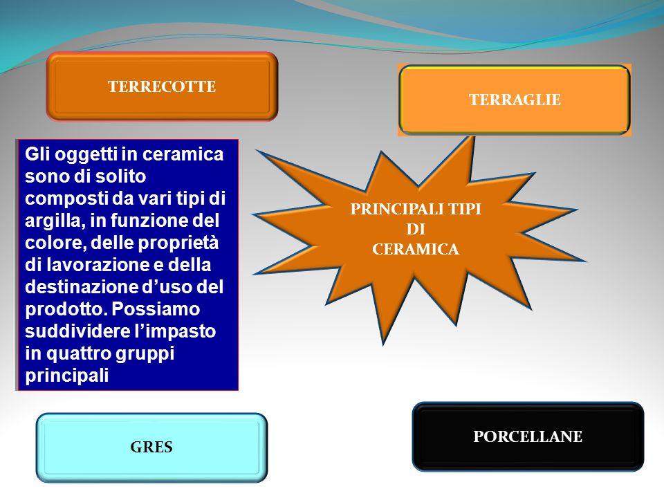 PRINCIPALI TIPI DI CERAMICA TERRECOTTE TERRAGLIE GRES PORCELLANE Gli oggetti in ceramica sono di solito composti da vari tipi di argilla, in funzione