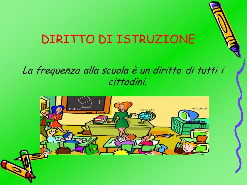 DIRITTO DI ISTRUZIONE La frequenza alla scuola è un diritto di tutti i cittadini.