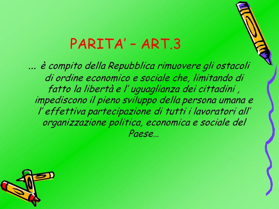 PARITA – ART.3 … è compito della Repubblica rimuovere gli ostacoli di ordine economico e sociale che, limitando di fatto la libertà e l uguaglianza dei cittadini, impediscono il pieno sviluppo della persona umana e l effettiva partecipazione di tutti i lavoratori all organizzazione politica, economica e sociale del Paese…