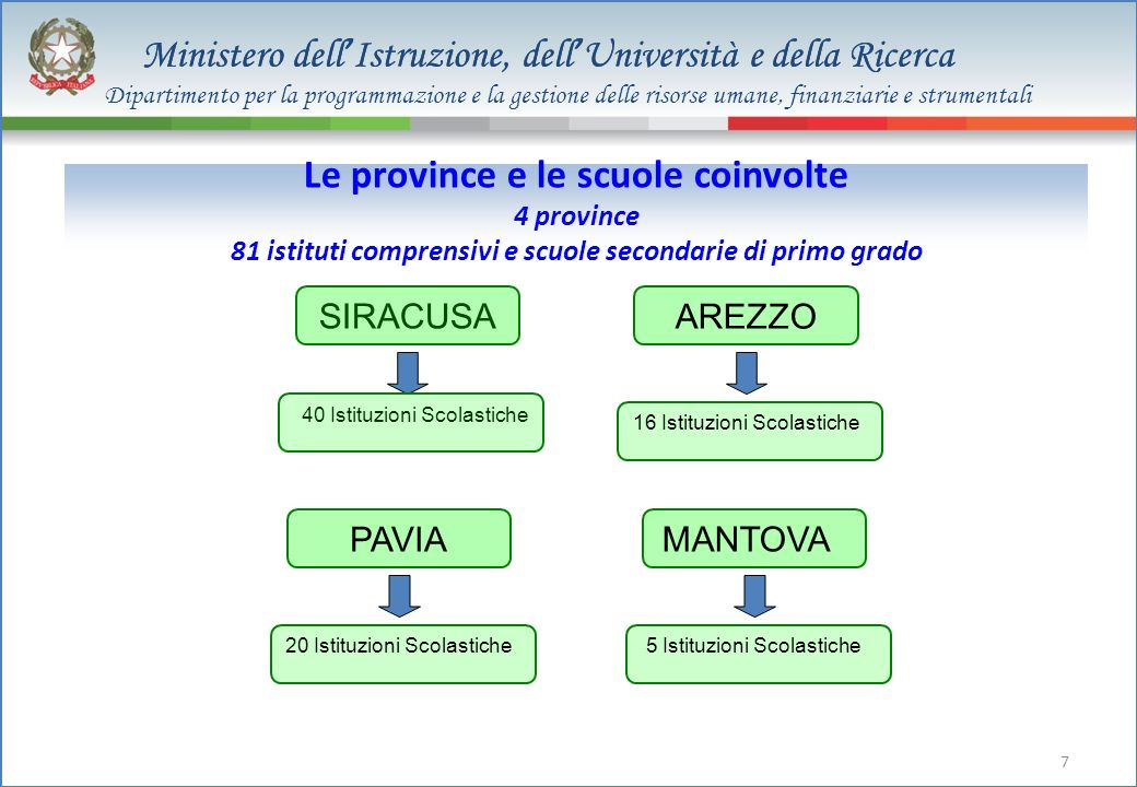 Ministero dell Istruzione, dell Università e della Ricerca 7 Le province e le scuole coinvolte 4 province 81 istituti comprensivi e scuole secondarie