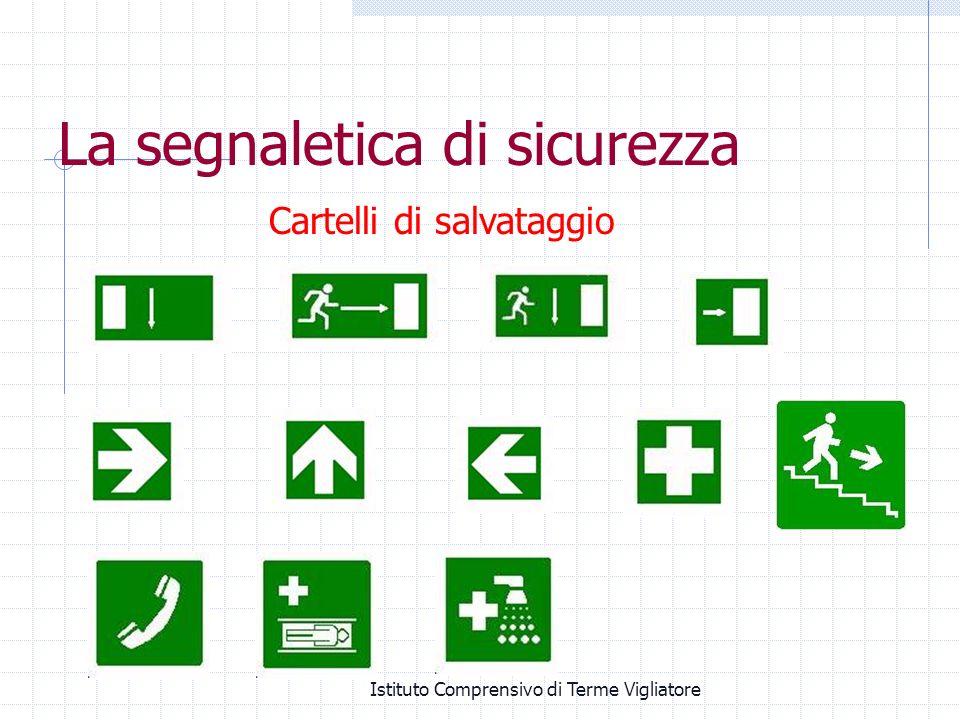 Istituto Comprensivo di Terme Vigliatore La segnaletica di sicurezza Cartelli di salvataggio