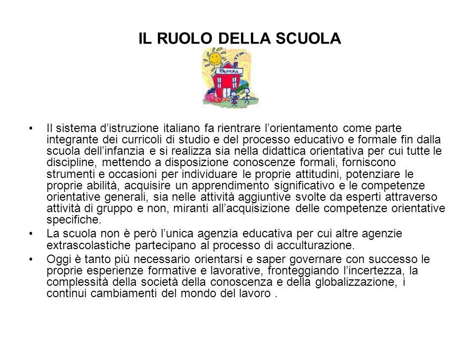 IL RUOLO DELLA SCUOLA Il sistema distruzione italiano fa rientrare lorientamento come parte integrante dei curricoli di studio e del processo educativ