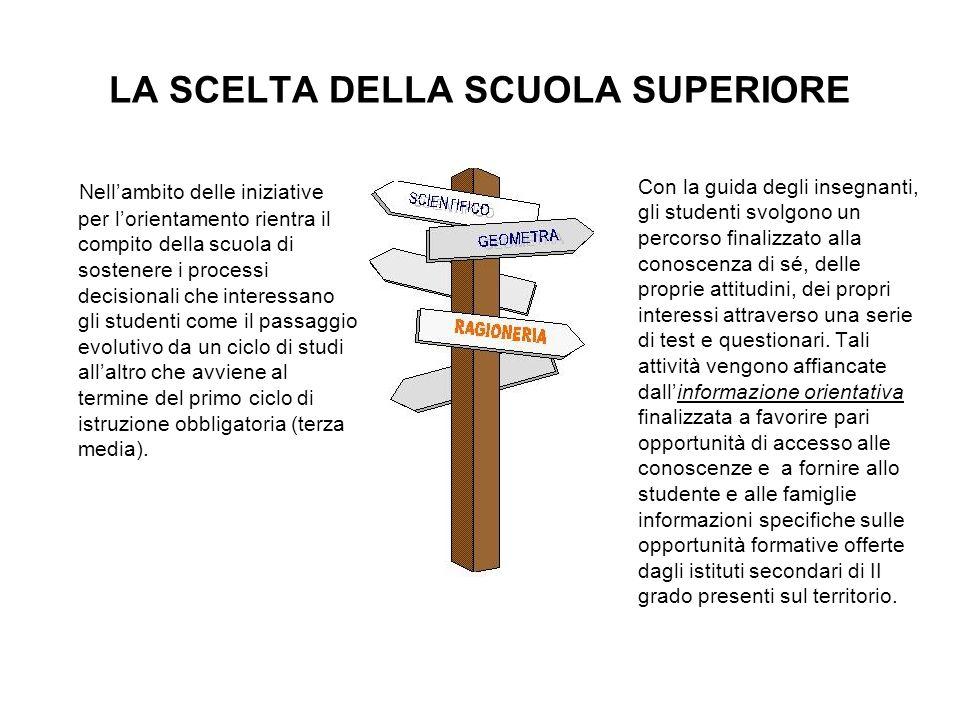 LA SCELTA DELLA SCUOLA SUPERIORE Nellambito delle iniziative per lorientamento rientra il compito della scuola di sostenere i processi decisionali che