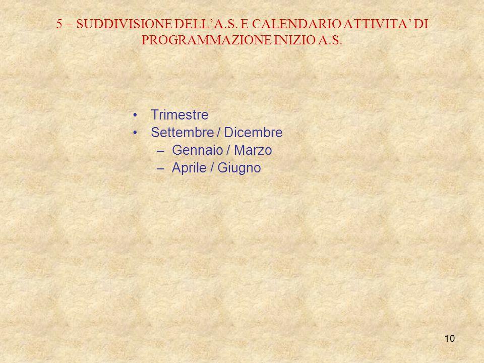 10 5 – SUDDIVISIONE DELLA.S.E CALENDARIO ATTIVITA DI PROGRAMMAZIONE INIZIO A.S.