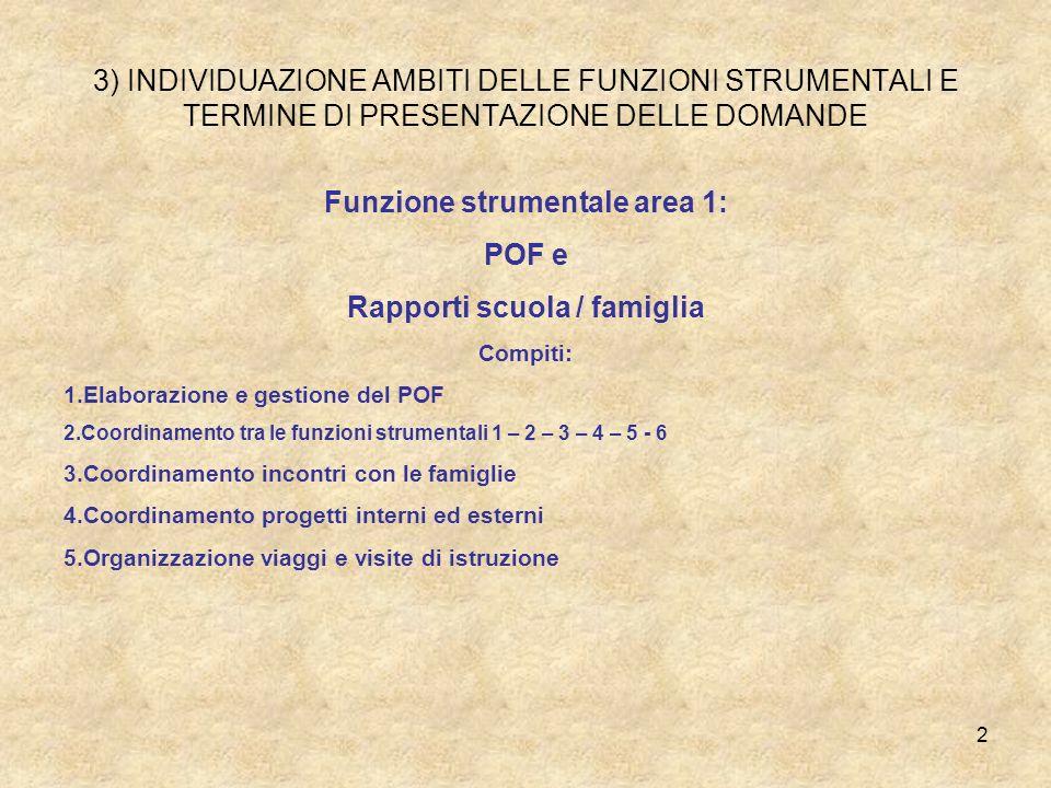 3) INDIVIDUAZIONE AMBITI DELLE FUNZIONI STRUMENTALI E TERMINE DI PRESENTAZIONE DELLE DOMANDE Funzione strumentale area 1: POF e Rapporti scuola / fami