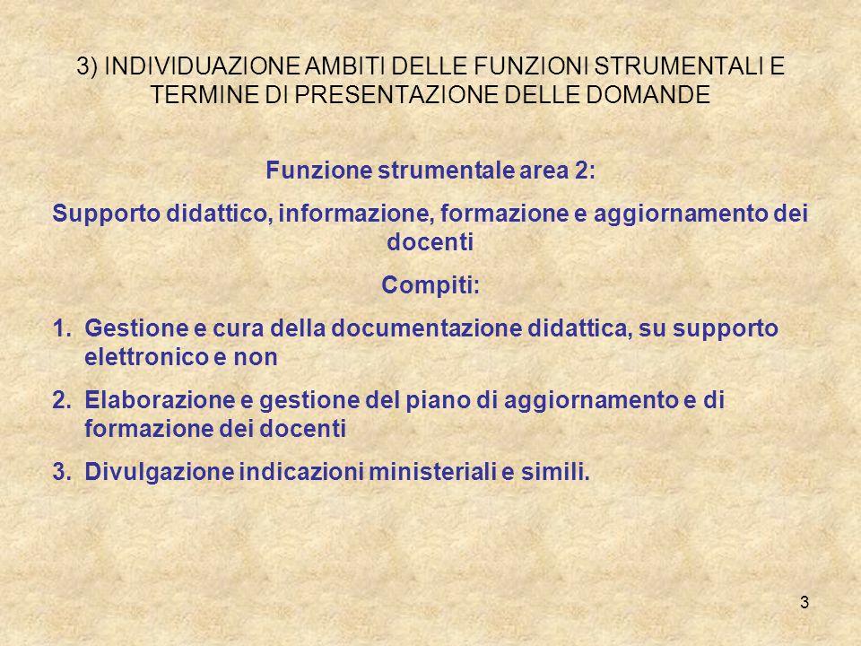 3) INDIVIDUAZIONE AMBITI DELLE FUNZIONI STRUMENTALI E TERMINE DI PRESENTAZIONE DELLE DOMANDE Funzione strumentale area 2: Supporto didattico, informaz