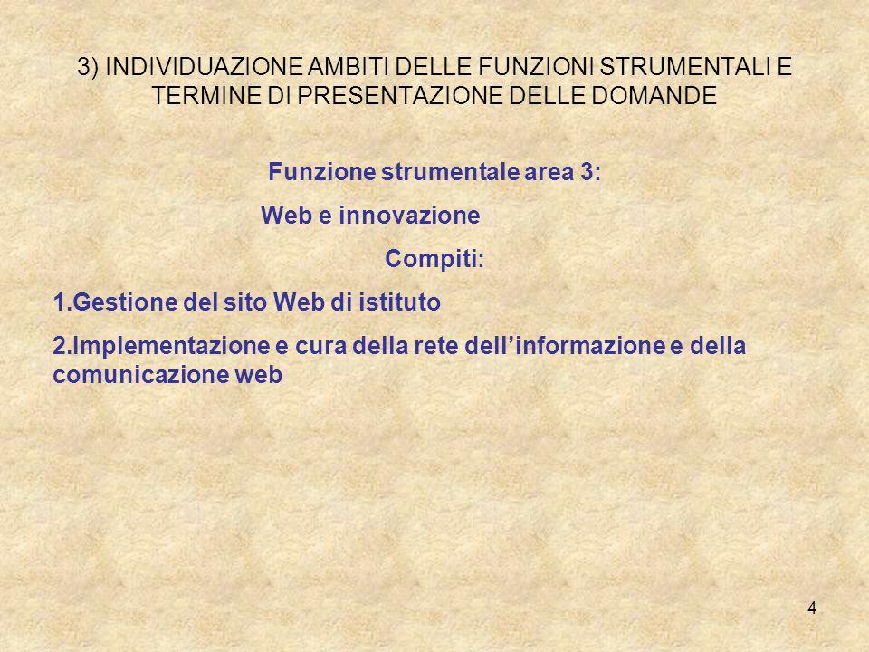 3) INDIVIDUAZIONE AMBITI DELLE FUNZIONI STRUMENTALI E TERMINE DI PRESENTAZIONE DELLE DOMANDE Funzione strumentale area 3: Web e innovazione Compiti: 1