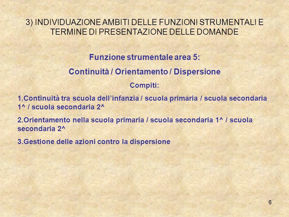 3) INDIVIDUAZIONE AMBITI DELLE FUNZIONI STRUMENTALI E TERMINE DI PRESENTAZIONE DELLE DOMANDE Funzione strumentale area 5: Continuità / Orientamento /
