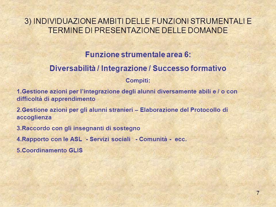3) INDIVIDUAZIONE AMBITI DELLE FUNZIONI STRUMENTALI E TERMINE DI PRESENTAZIONE DELLE DOMANDE Funzione strumentale area 6: Diversabilità / Integrazione