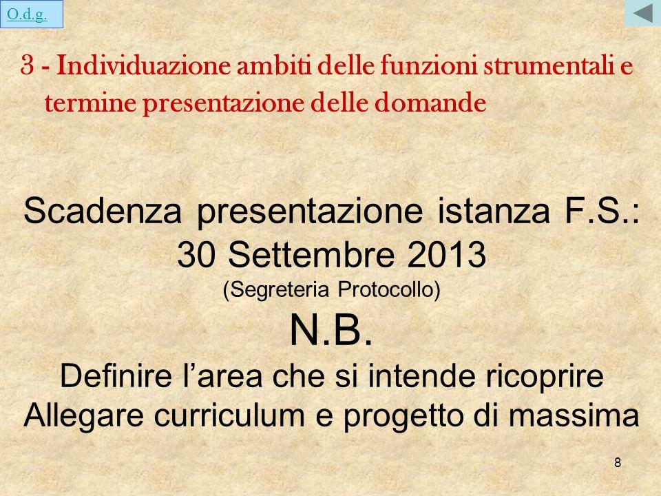 8 Scadenza presentazione istanza F.S.: 30 Settembre 2013 (Segreteria Protocollo) N.B. Definire larea che si intende ricoprire Allegare curriculum e pr