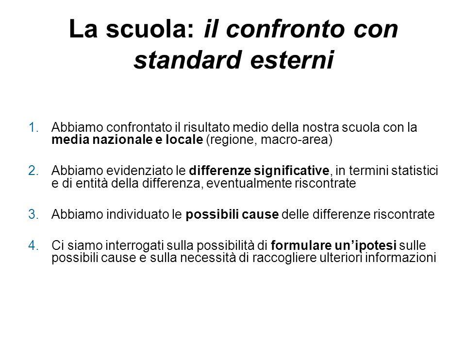 La scuola: il confronto con standard esterni 1.Abbiamo confrontato il risultato medio della nostra scuola con la media nazionale e locale (regione, ma